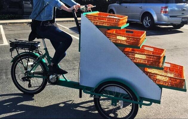 Retail Bikes 3